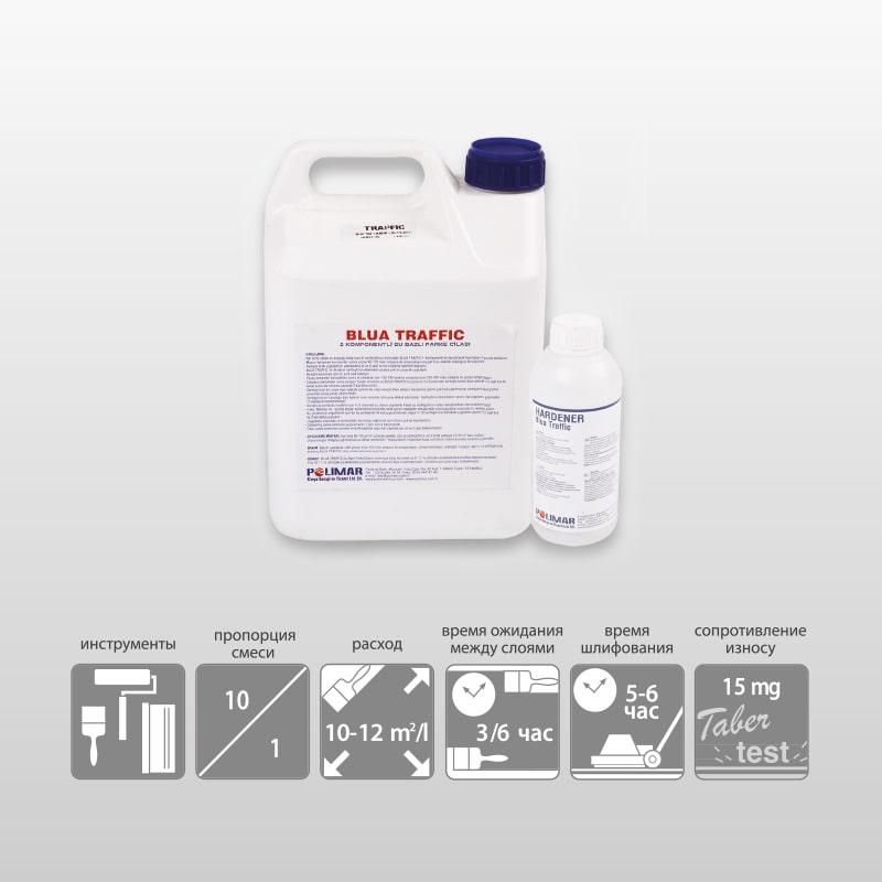 BLUA TRAFFIC-2К Полиуретановый алифатический паркетный лак на водяной основе