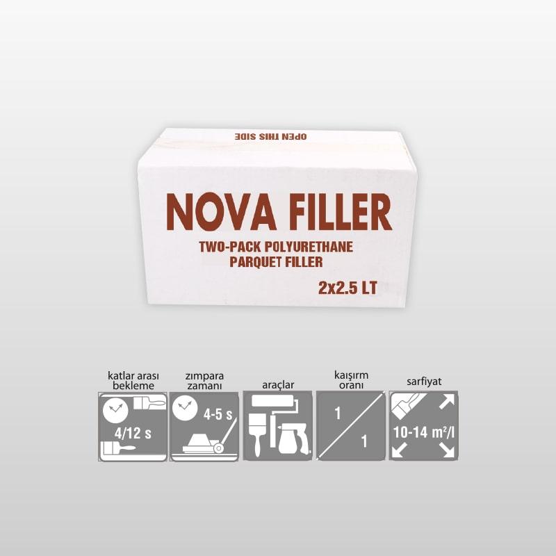 NOVA FILLER 2K Poliüretan Dolgu Verniği