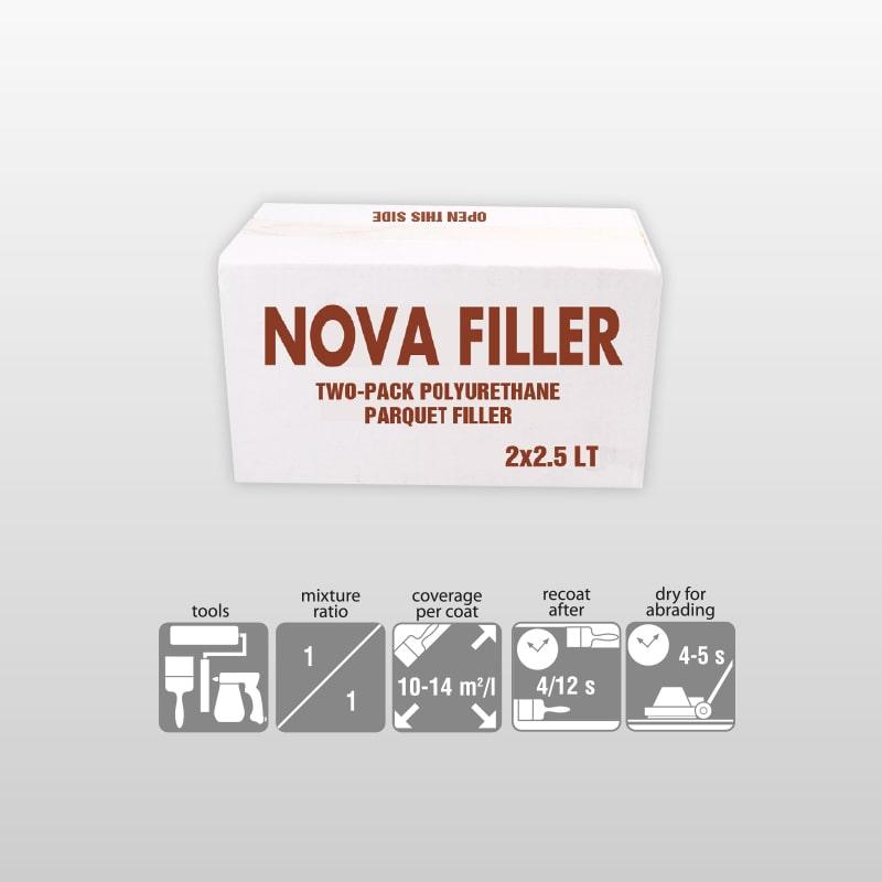 NOVA FILLER-2K Polyurethane Filler